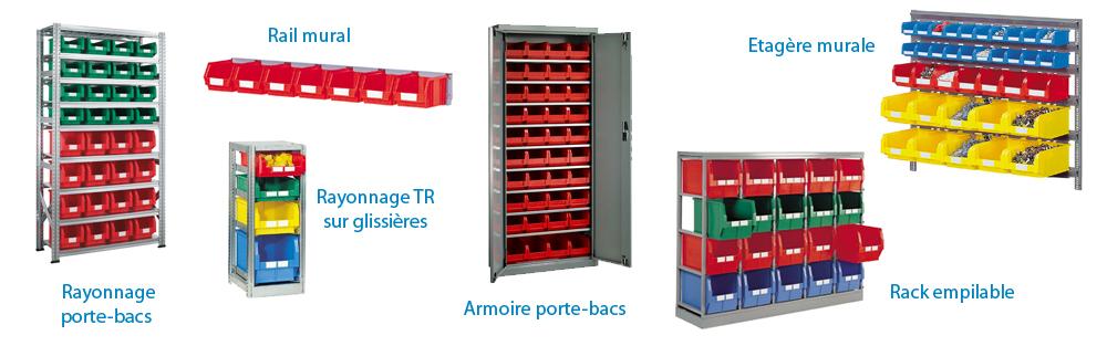 Bac Plastique Rangement Et Boites De Stockage